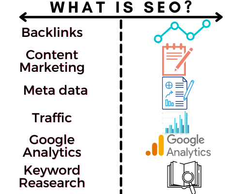 SEO service in High Wycombe